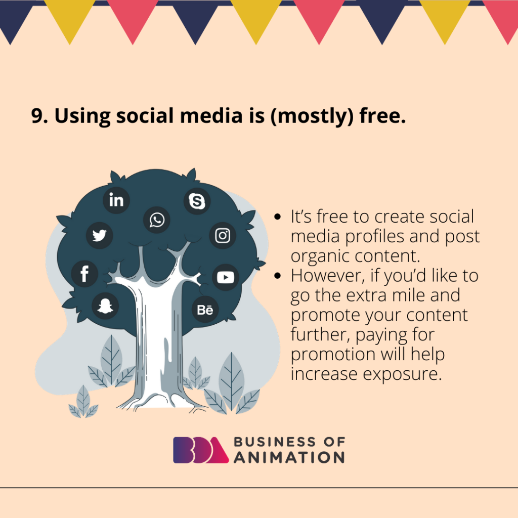 Using social media is (mostly) free