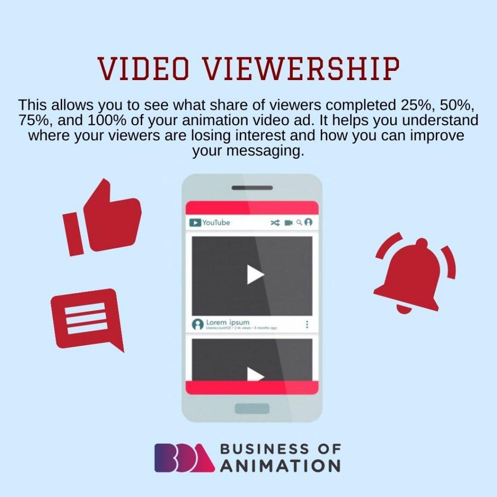 Video Viewership