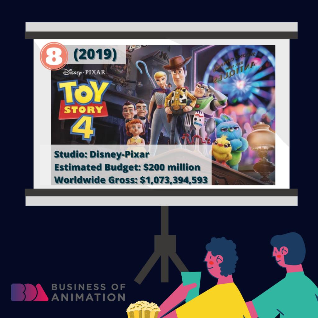 Toy Story 4 (Disney-Pixar, 2019): $200 million