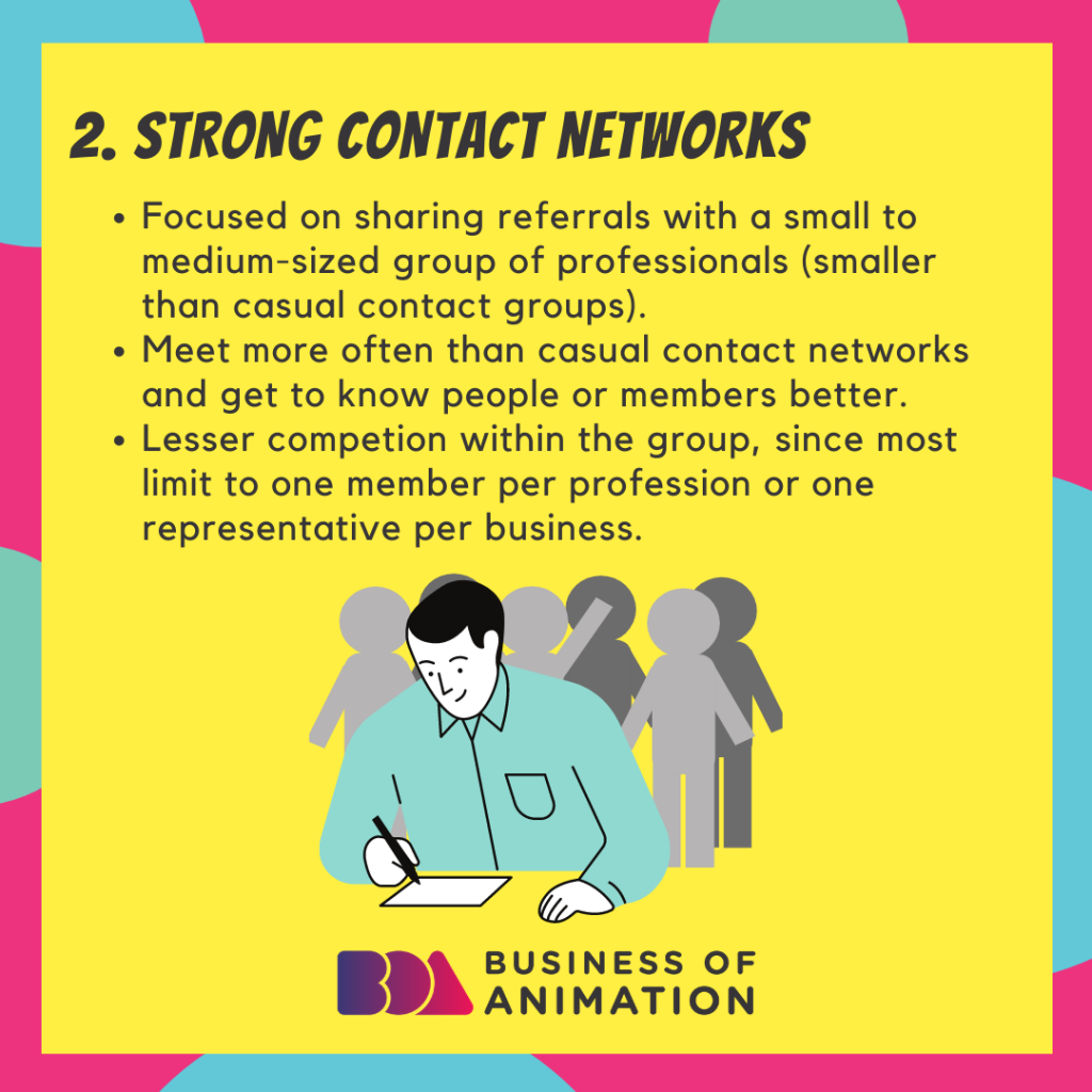 Strong Contact Networks