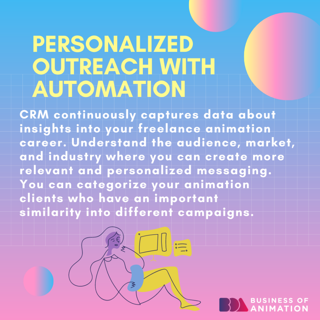 Personalized Outreach with Automation