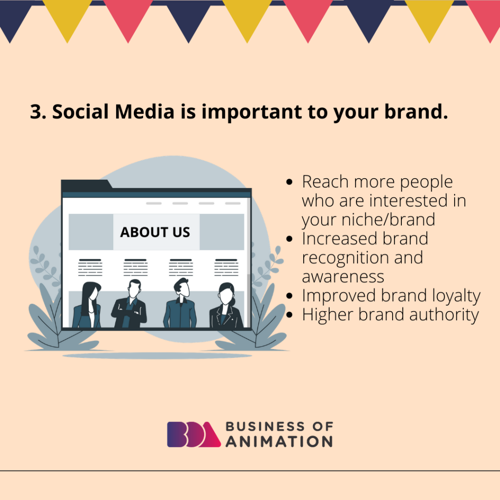 Social media is important to your brand
