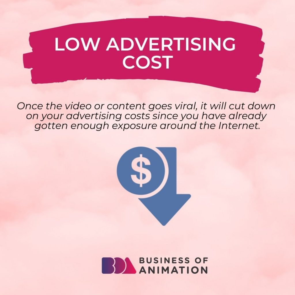 Low Advertising Cost