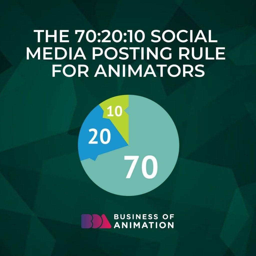The 70:20:10 Social Media Posting Rule for Animators