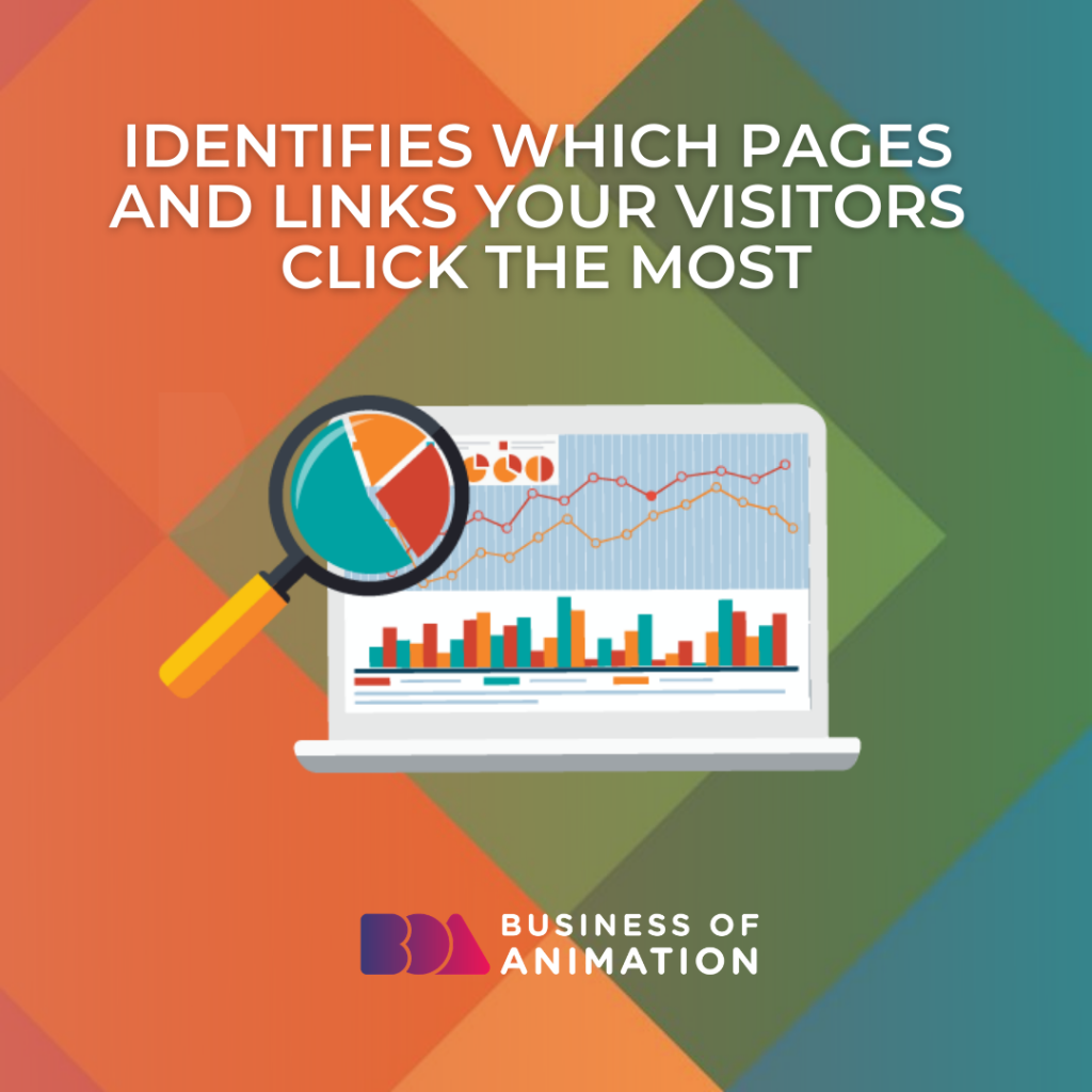 Identifies Which Pages and Links Your Visitors Click the Most
