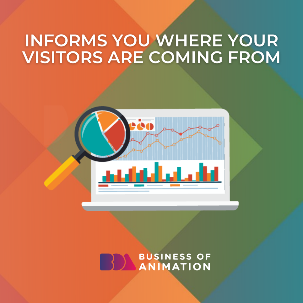 Informs You Where Your Visitors Are Coming From