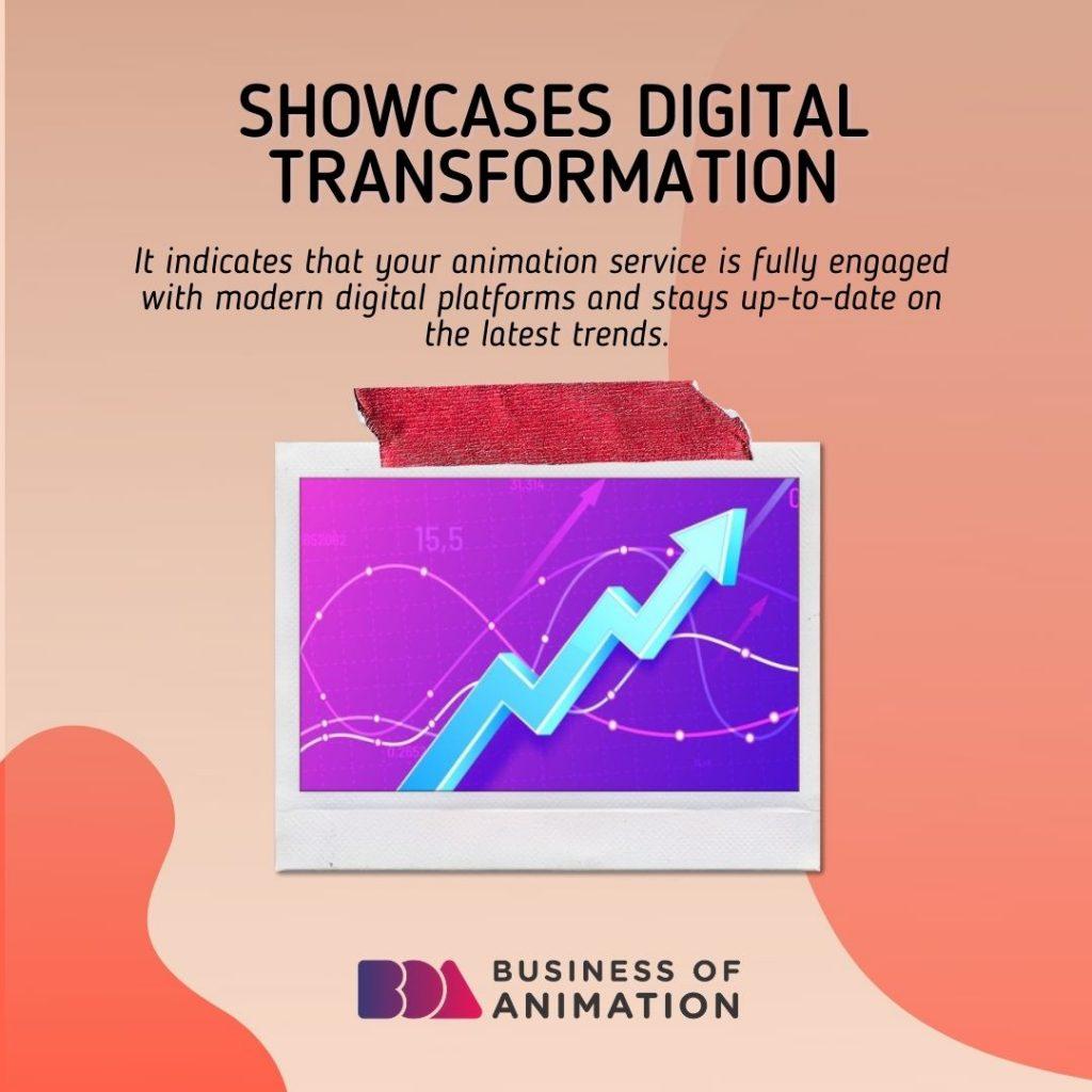 Showcases Digital Transformation