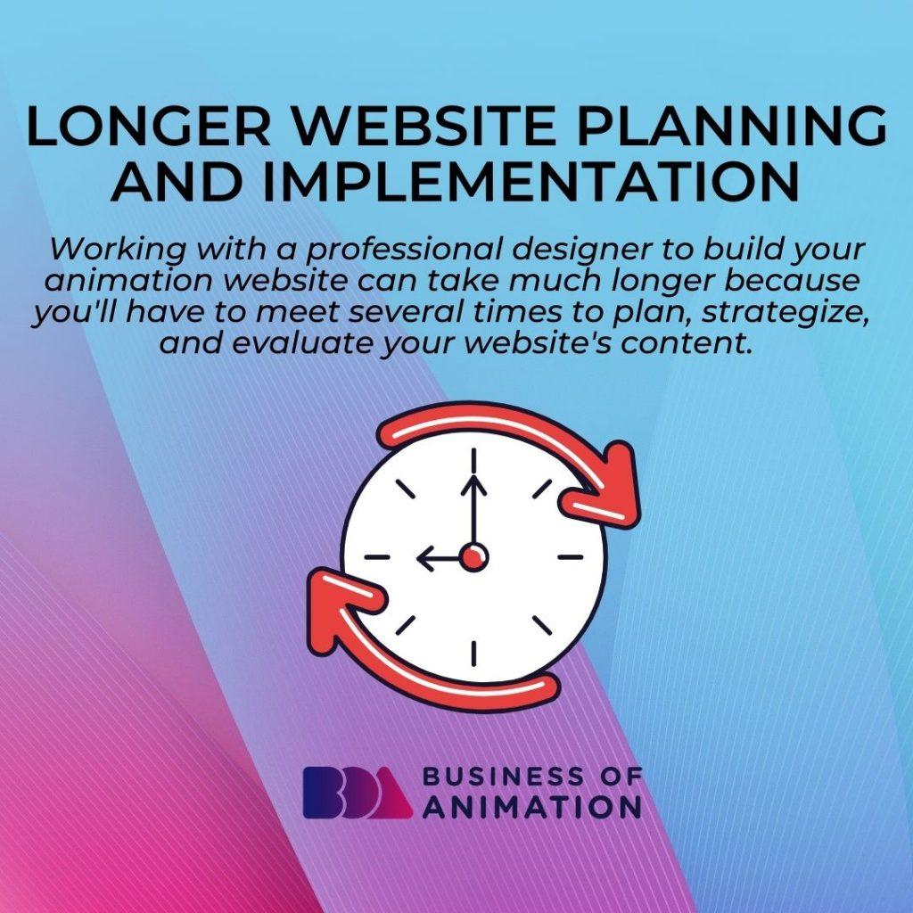 Longer Website Planning and Implementation
