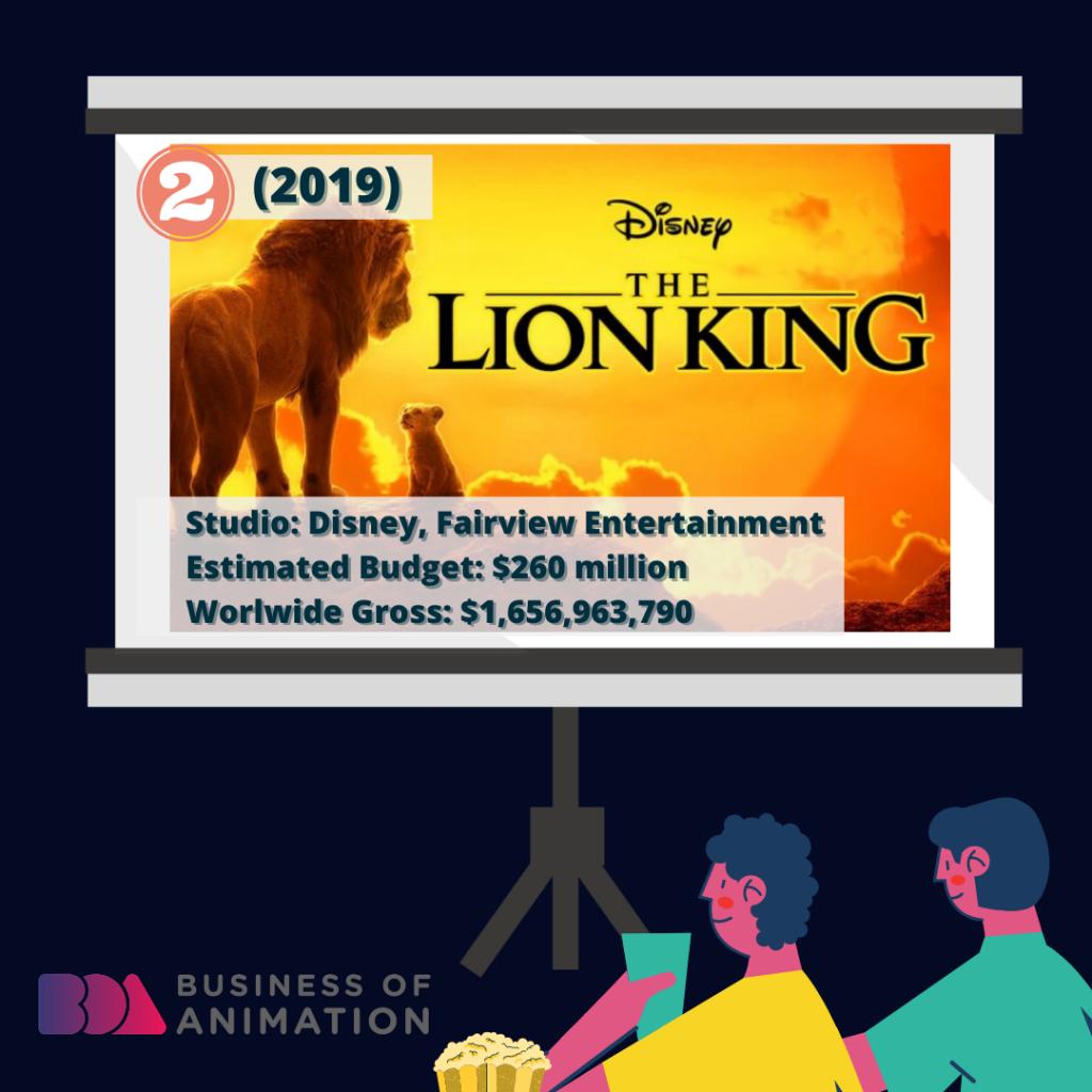 The Lion King (Disney, Fairview Entertainment, 2019): $260 million