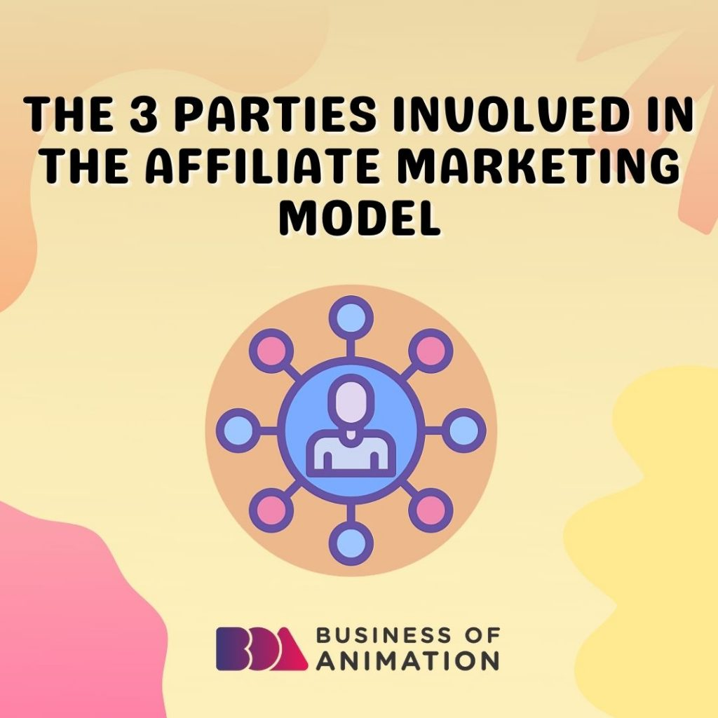 The 3 Parties Involved in the Affiliate Marketing Model