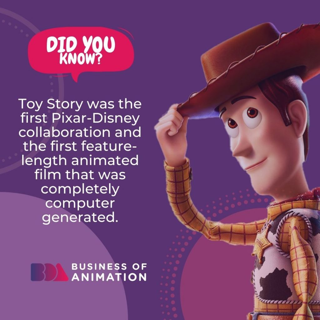 Fun Fact About Toy Story