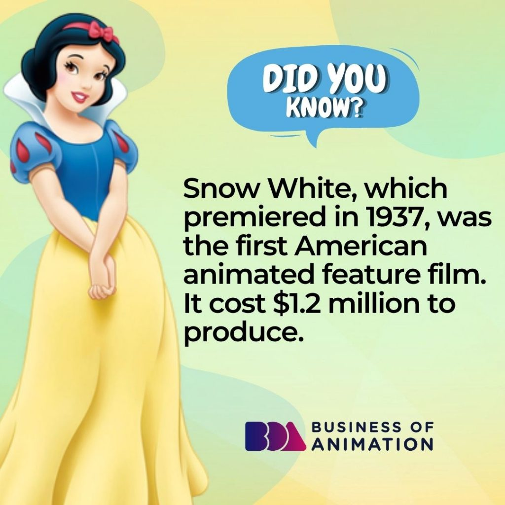 Fun Fact About Disney's Snow White