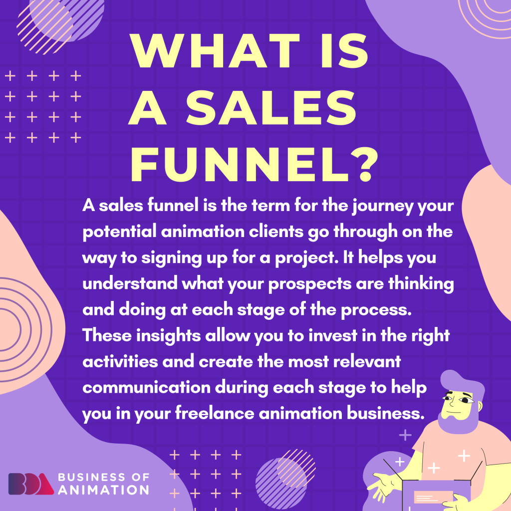 Map, Plan, And Forecast: What Is a Sales Funnel?