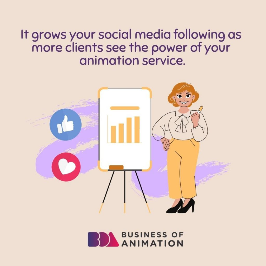 It grows your social media following as more clients see the power of your animation service.