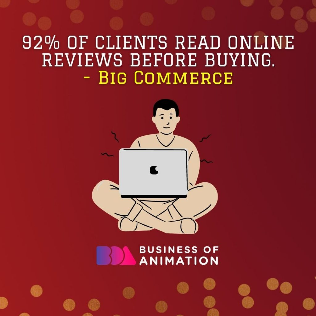 92% of clients read online reviews before buying. (Big Commerce)
