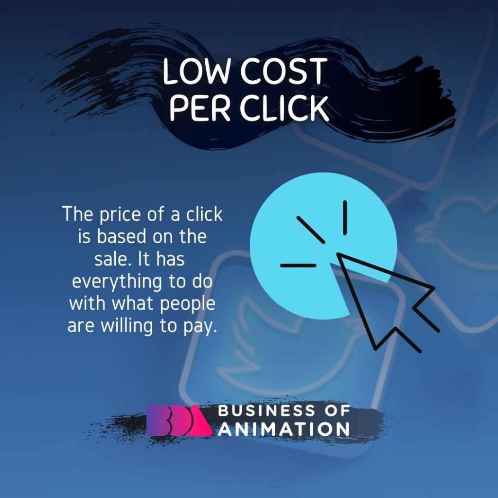 Low Cost per Click