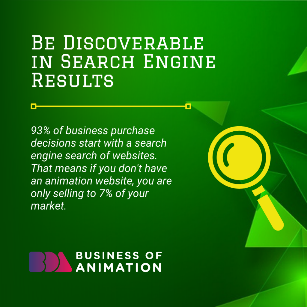 Be Discoverable in Search Engine Results