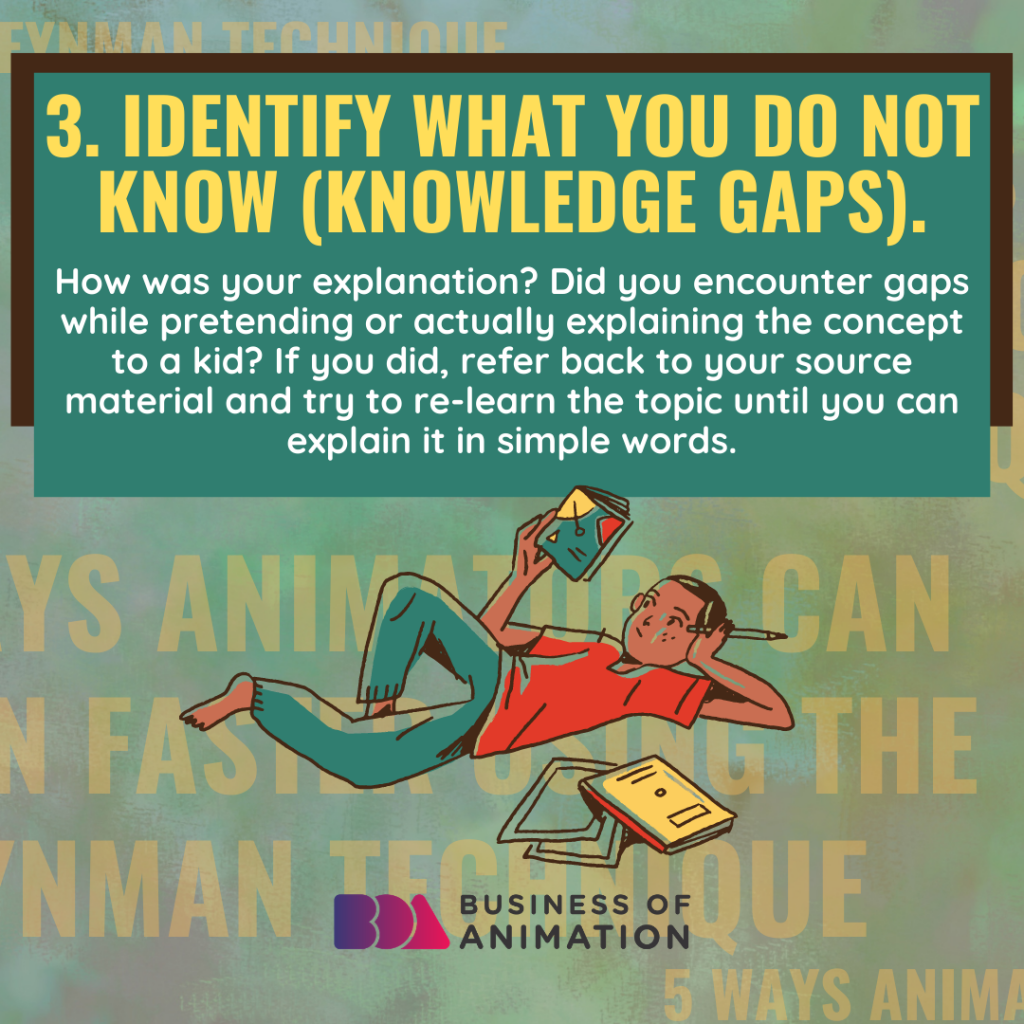 Identify what you do not know (knowledge gaps).