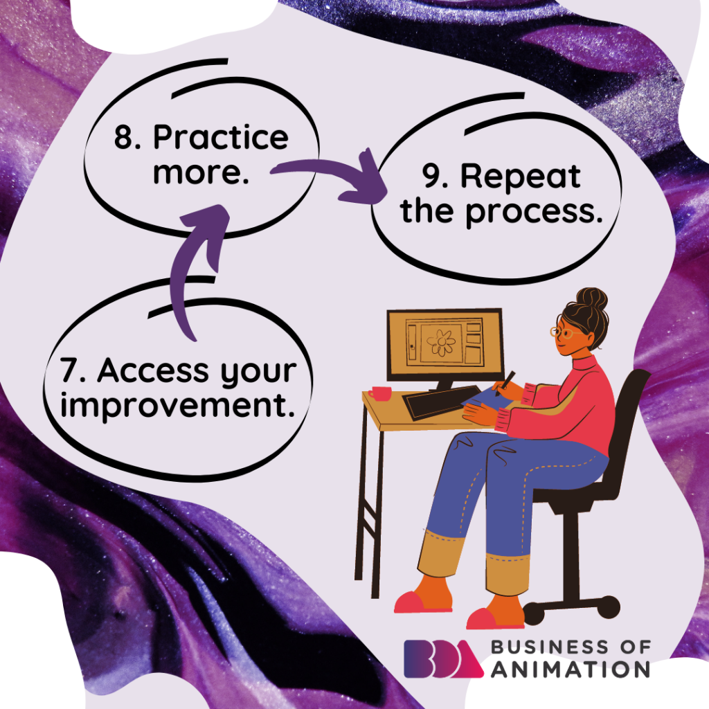 Access your improvement, practice more, repeat the process