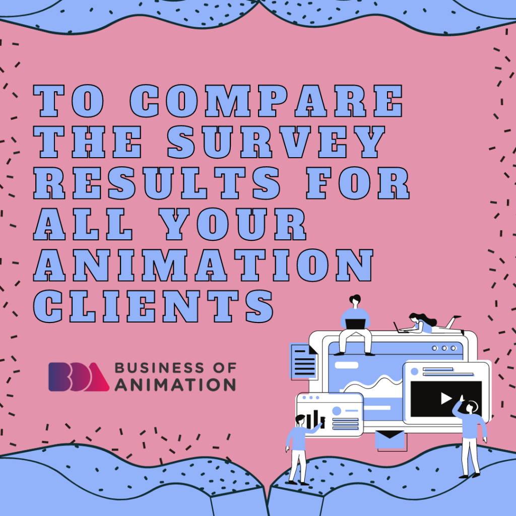 To compare the survey results for all your animation clients